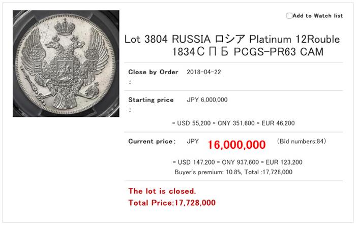 12 рублей Николая I на аукционе в Токио