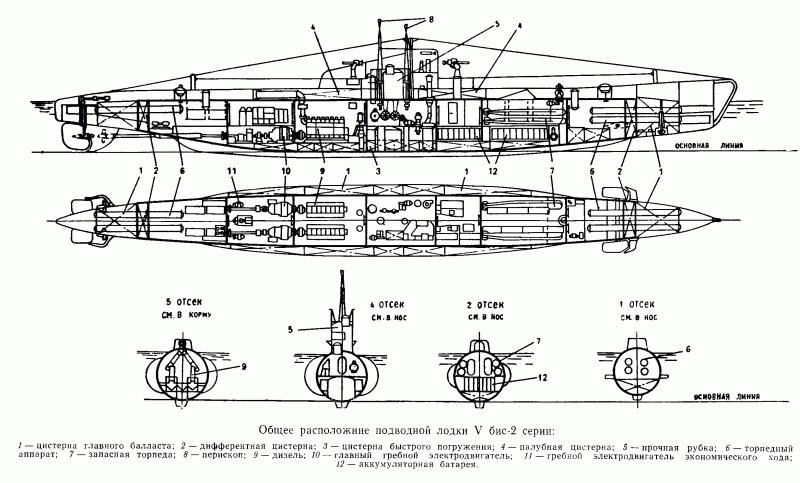 25 рублей «Конструктор оружия Б. М. Малинин»